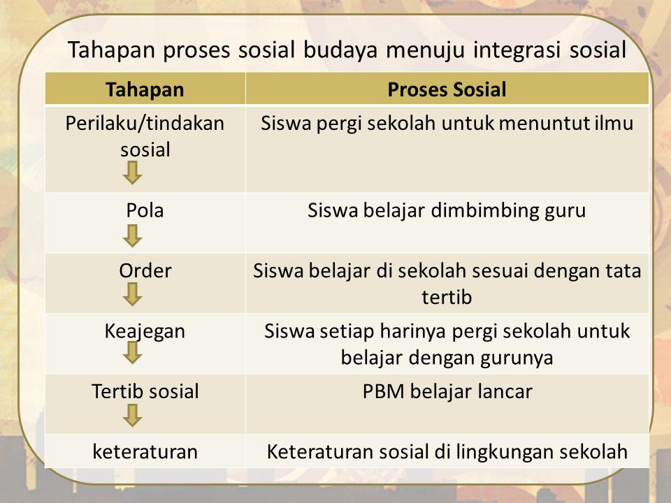 Tahapan proses sosial budaya menuju integrasi sosial