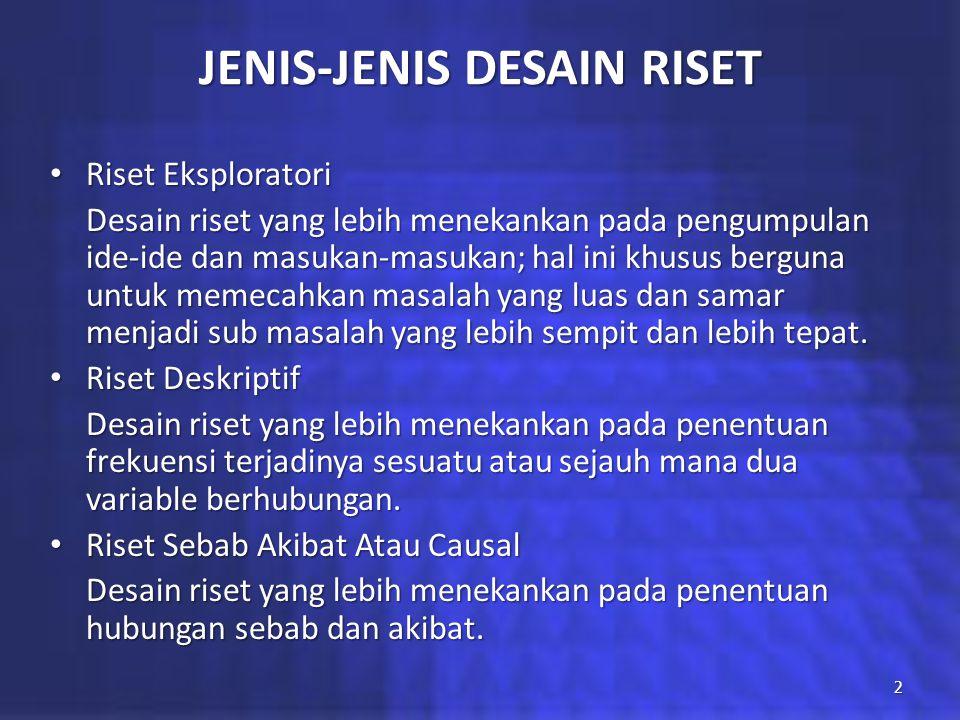 JENIS-JENIS DESAIN RISET