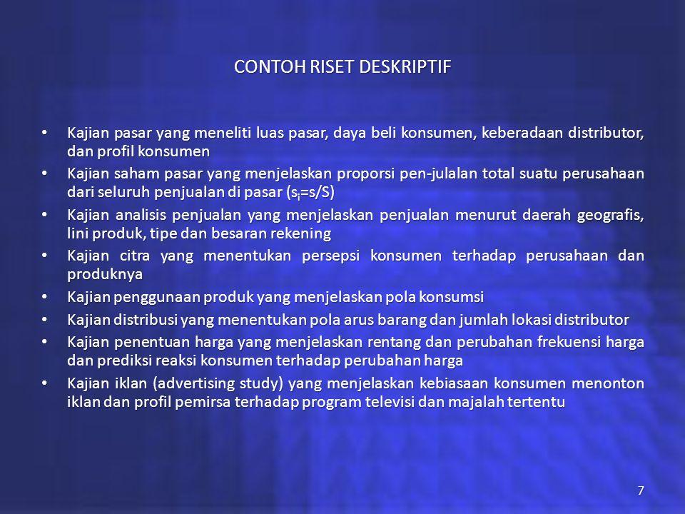 CONTOH RISET DESKRIPTIF