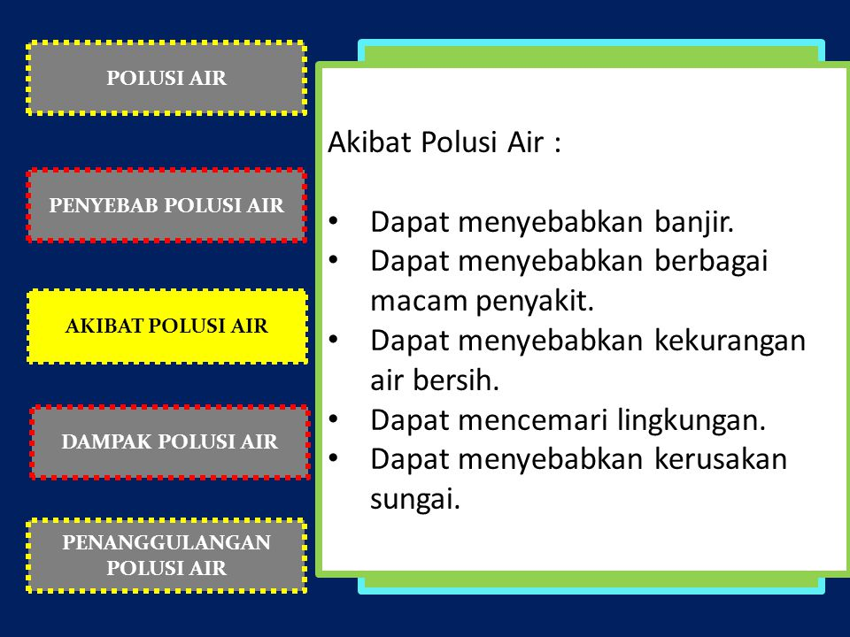 PENANGGULANGAN POLUSI AIR