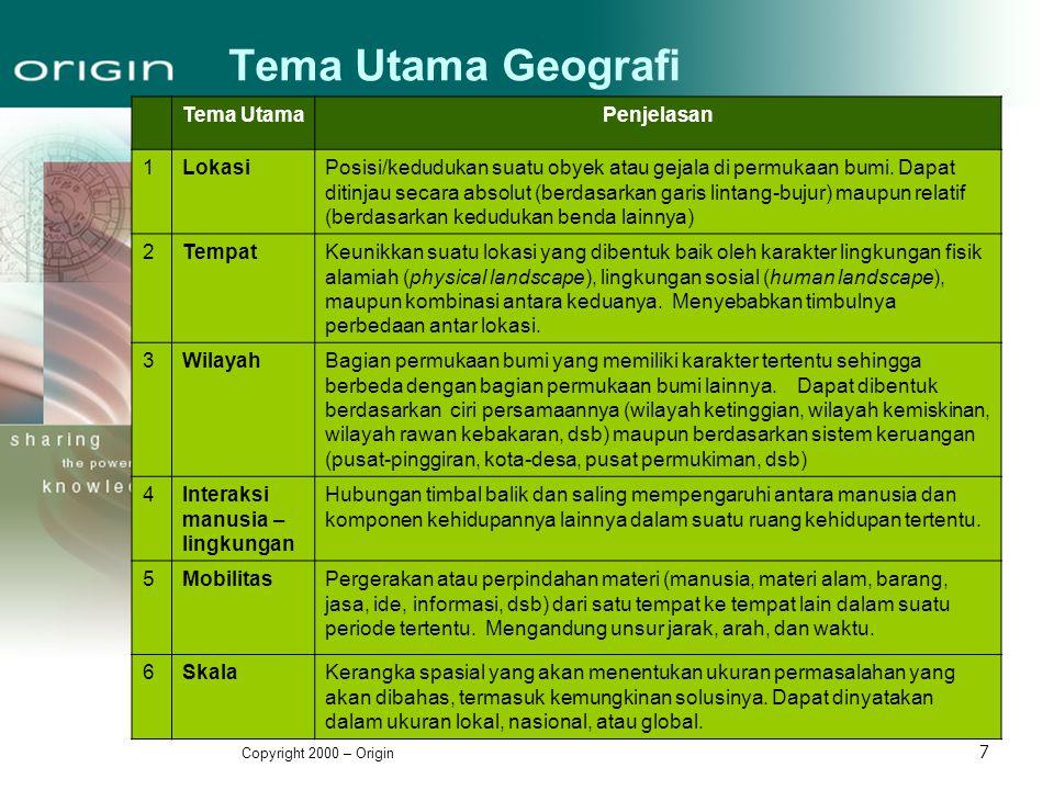 Tema Utama Geografi Tema Utama Penjelasan 1 Lokasi