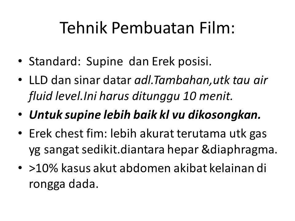 Tehnik Pembuatan Film: