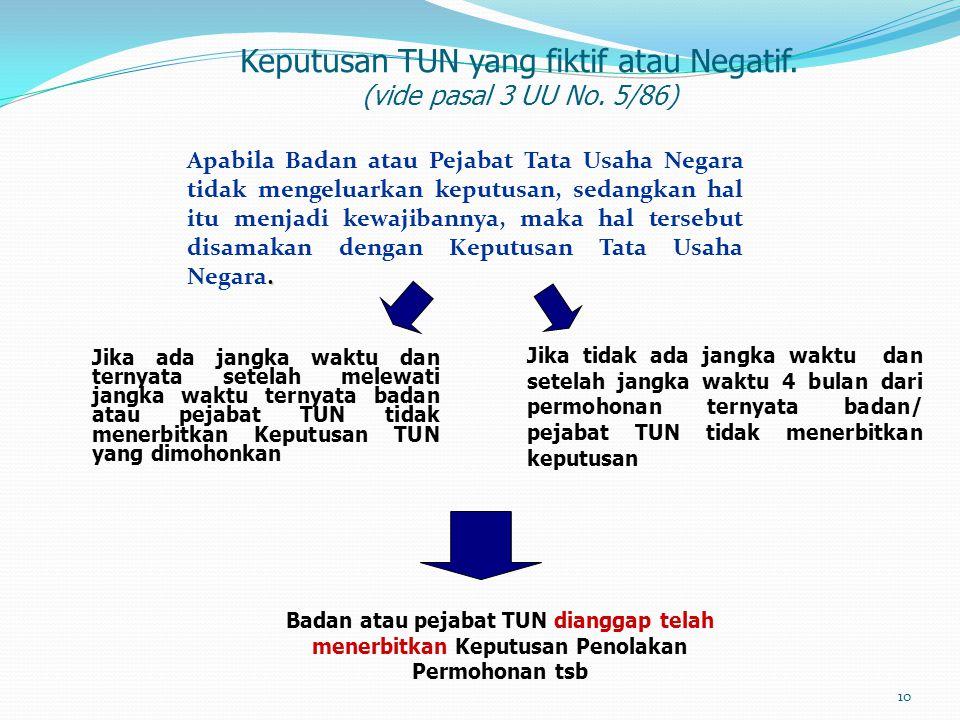 Keputusan TUN yang fiktif atau Negatif. (vide pasal 3 UU No. 5/86)