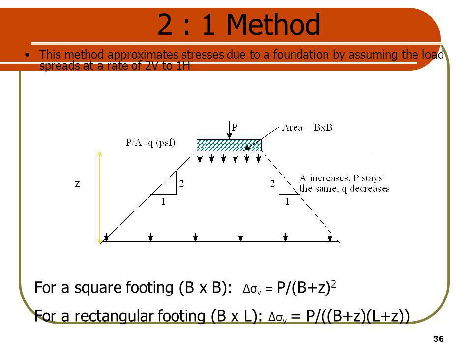 2 : 1 Method For a square footing (B x B): Δσv = P/(B+z)2