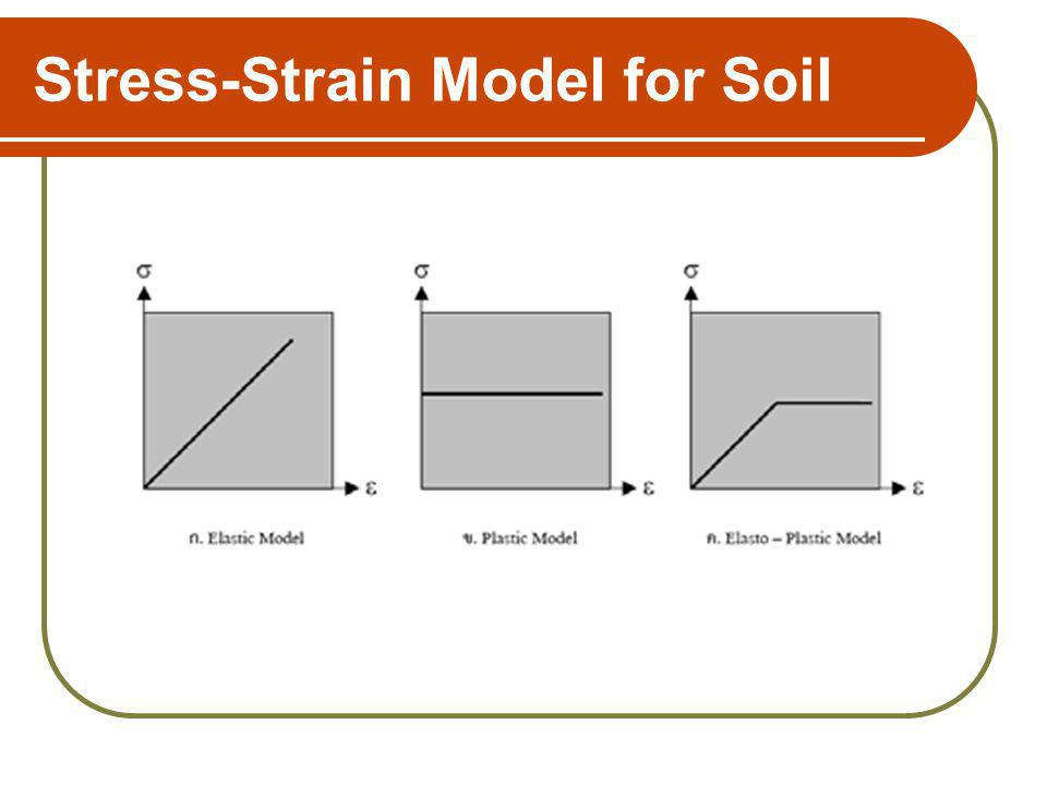 Stress-Strain Model for Soil