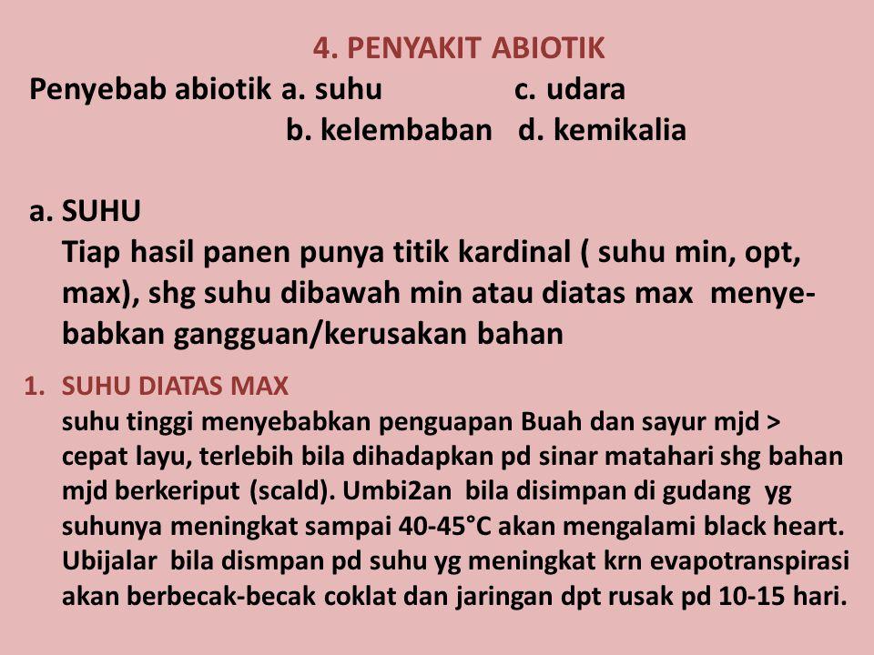 Penyebab abiotik a. suhu c. udara b. kelembaban d. kemikalia SUHU