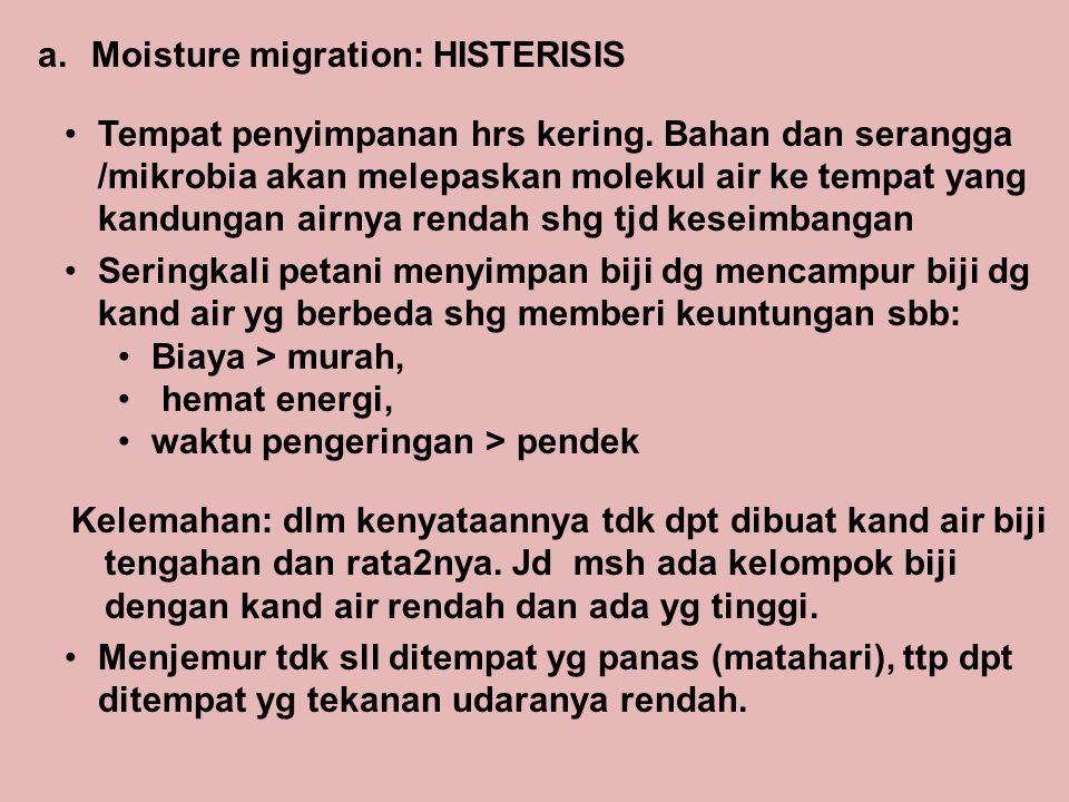 Moisture migration: HISTERISIS