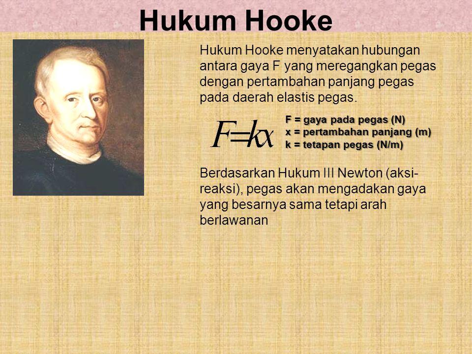 Hukum Hooke Hukum Hooke menyatakan hubungan antara gaya F yang meregangkan pegas dengan pertambahan panjang pegas pada daerah elastis pegas.