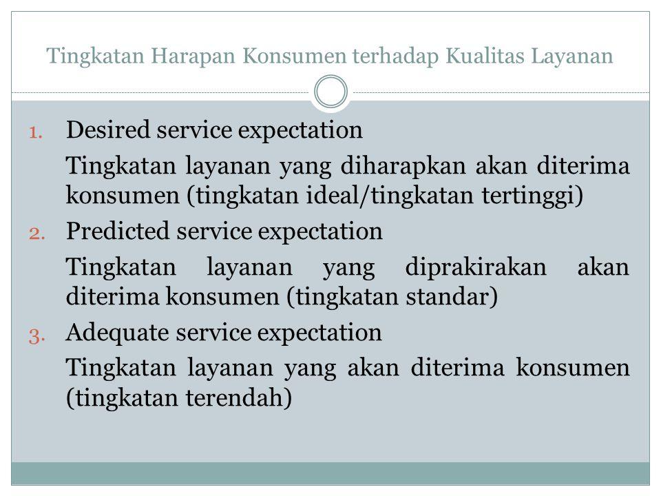 Tingkatan Harapan Konsumen terhadap Kualitas Layanan