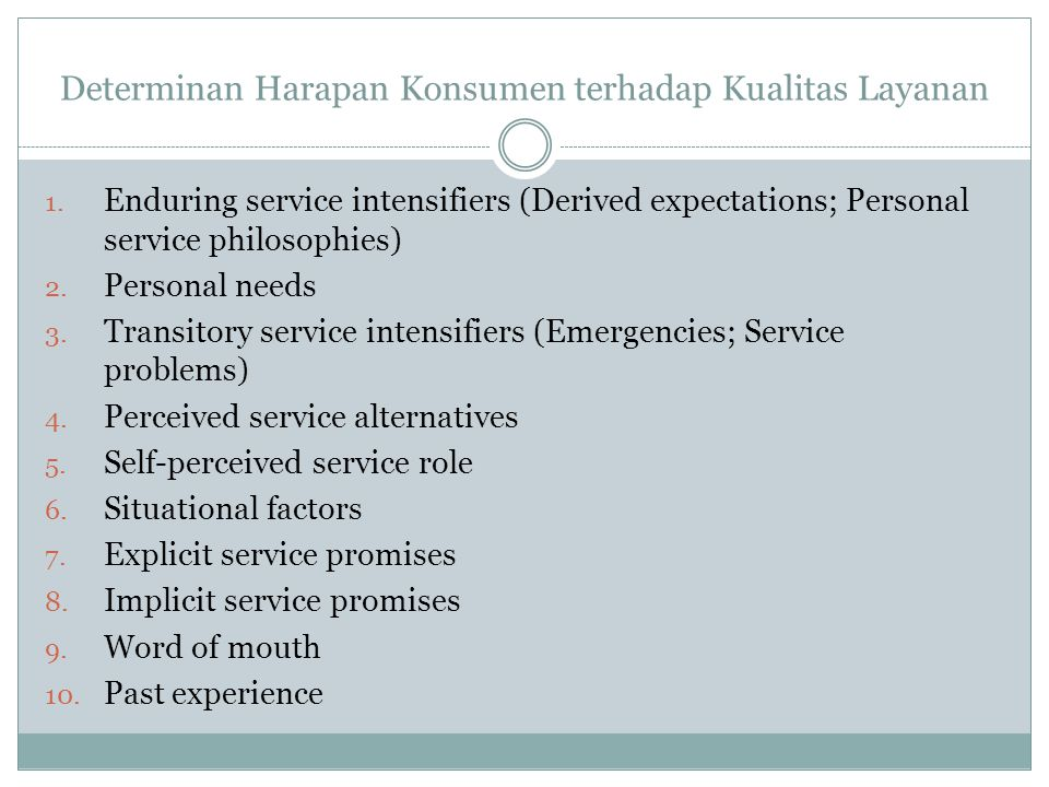 Determinan Harapan Konsumen terhadap Kualitas Layanan