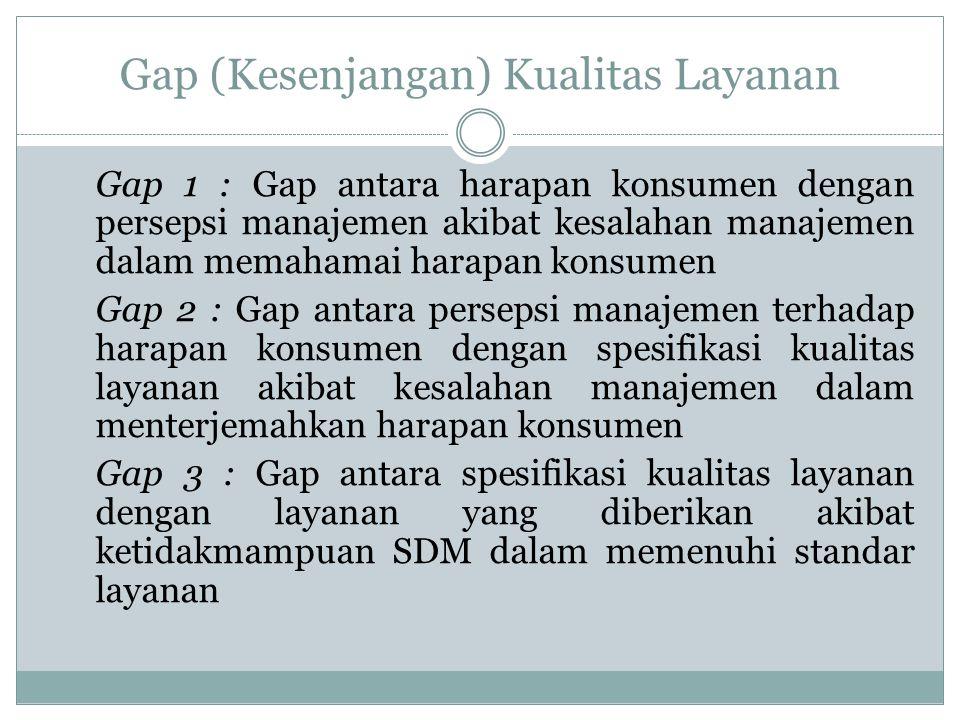 Gap (Kesenjangan) Kualitas Layanan