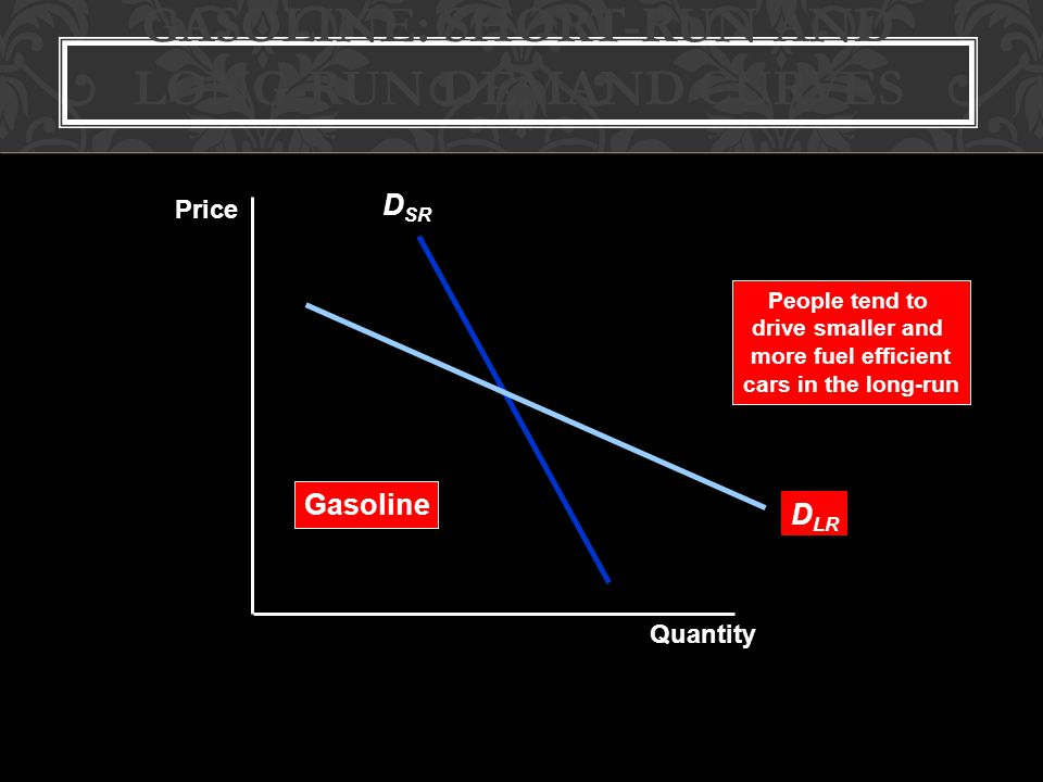 Gasoline: Short-Run and Long-Run Demand Curves