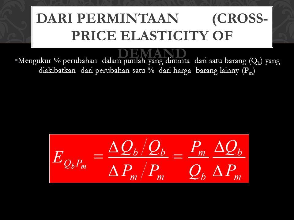 Elastisitas harga silang dari permintaan (Cross- Price Elasticity of Demand