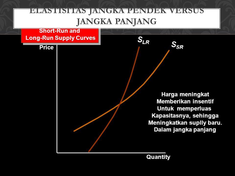 Elastisitas Jangka pendek Versus Jangka panjang