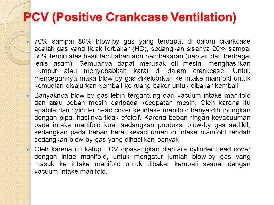 PCV (Positive Crankcase Ventilation)