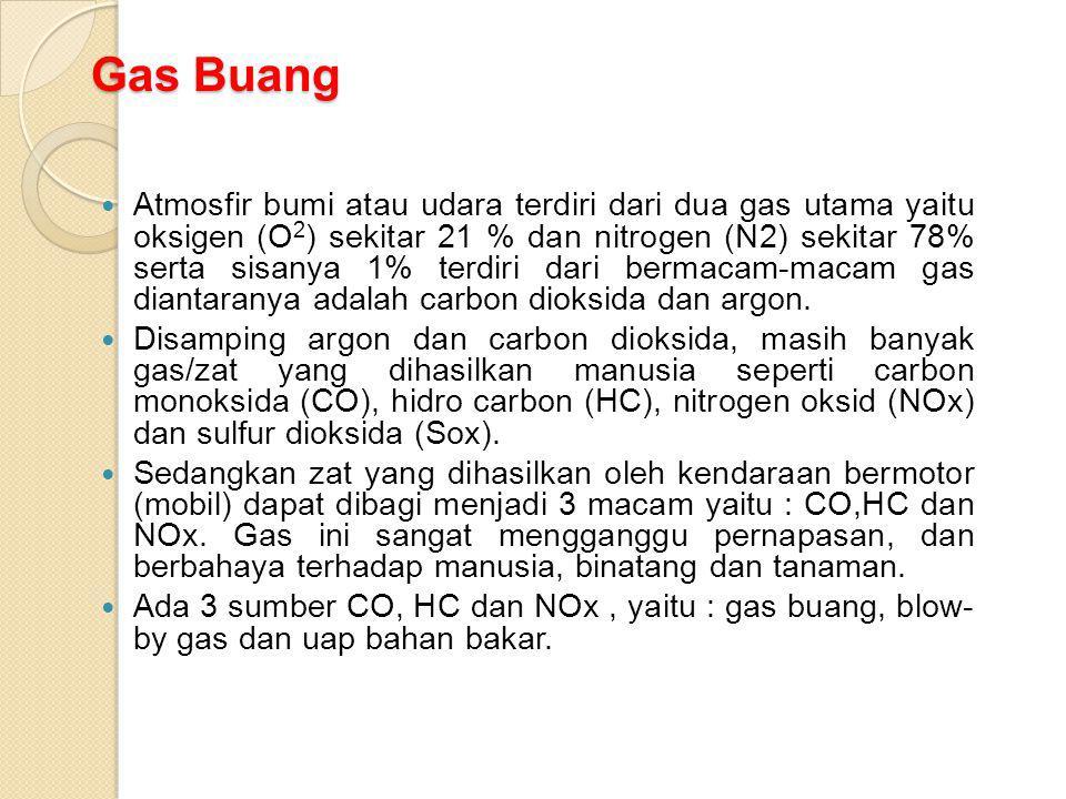 Gas Buang