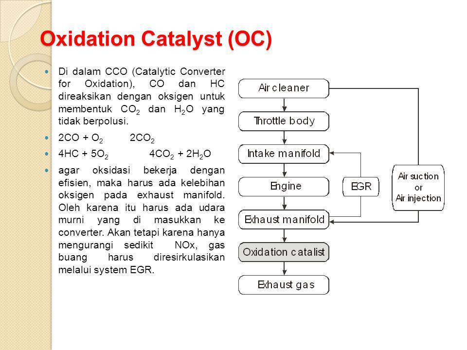 Oxidation Catalyst (OC)