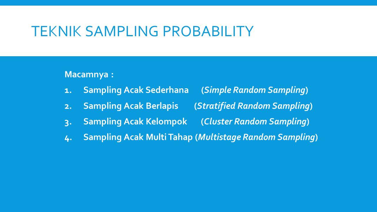 Teknik Sampling Probability