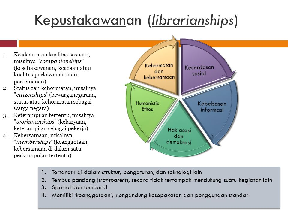 Kepustakawanan (librarianships)