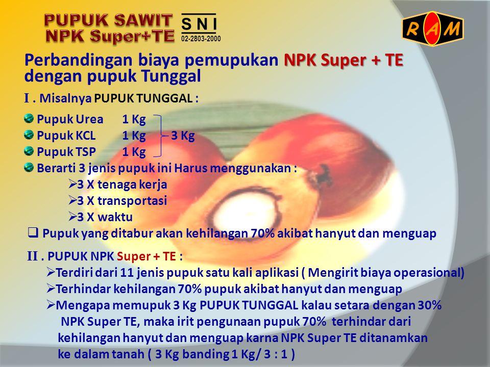 Perbandingan biaya pemupukan NPK Super + TE dengan pupuk Tunggal