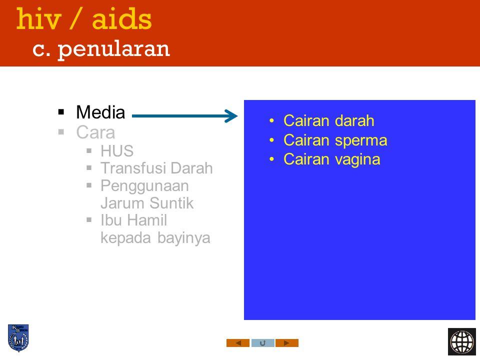 hiv / aids c. penularan Media Cara Cairan darah Cairan sperma HUS