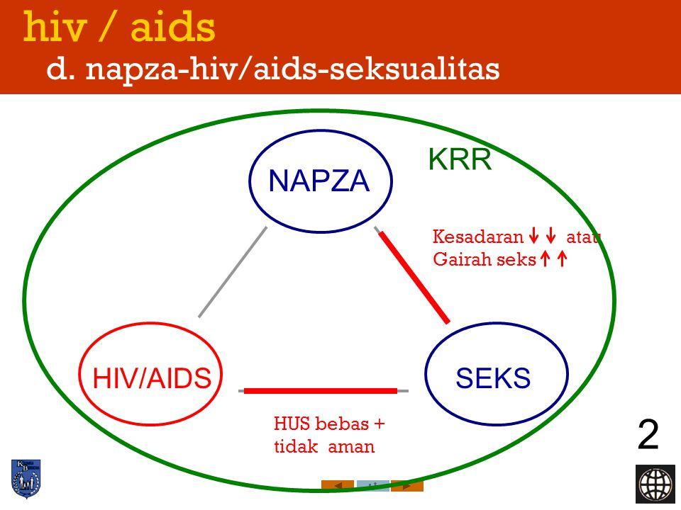 hiv / aids d. napza-hiv/aids-seksualitas