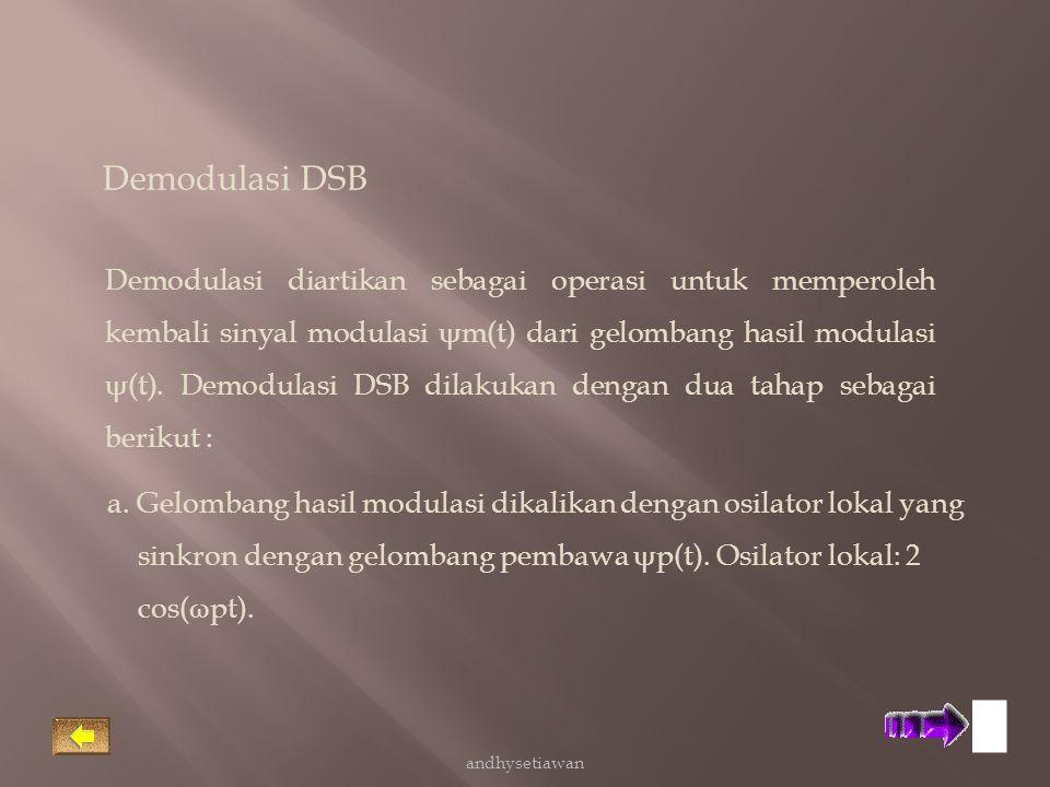 Demodulasi DSB
