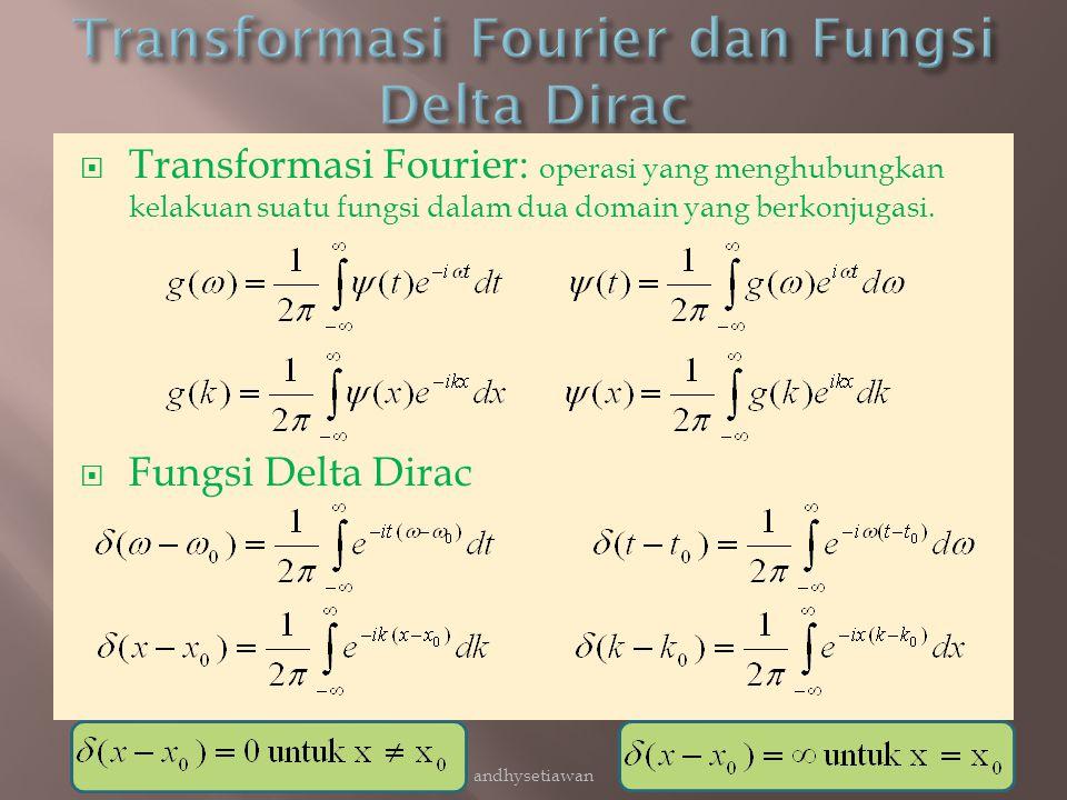 Transformasi Fourier dan Fungsi Delta Dirac