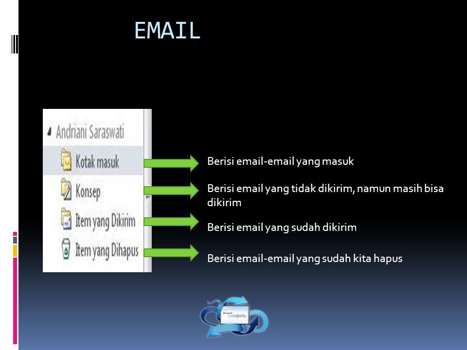 EMAIL Berisi email-email yang masuk