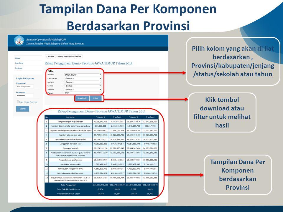 Tampilan Dana Per Komponen Berdasarkan Provinsi