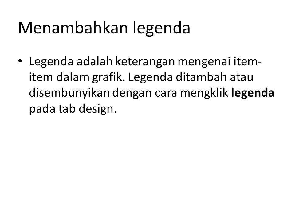 Menambahkan legenda