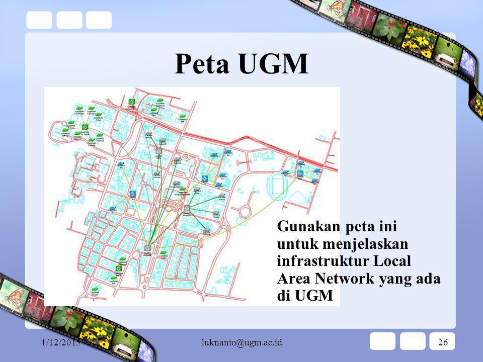 Peta UGM Gunakan peta ini untuk menjelaskan infrastruktur Local Area Network yang ada di UGM. 4/8/2017.