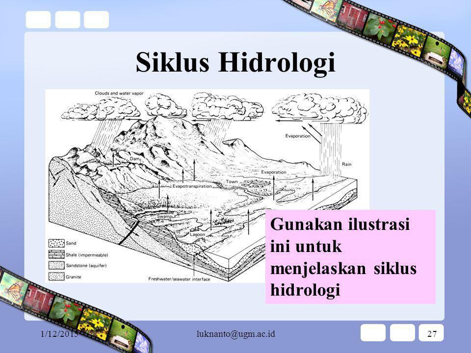 Siklus Hidrologi Gunakan ilustrasi ini untuk menjelaskan siklus hidrologi.