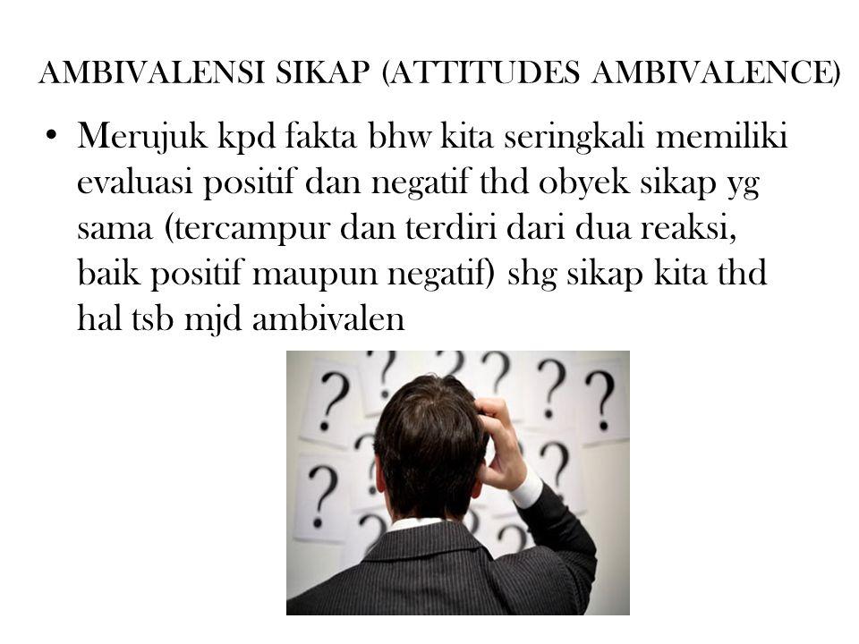 AMBIVALENSI SIKAP (ATTITUDES AMBIVALENCE)