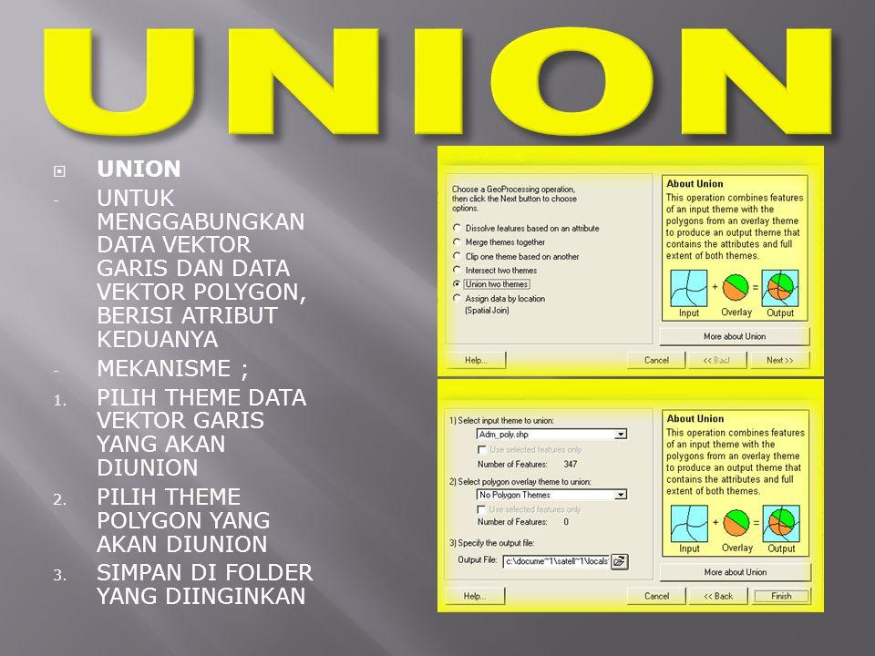 UNION UNION. UNTUK MENGGABUNGKAN DATA VEKTOR GARIS DAN DATA VEKTOR POLYGON, BERISI ATRIBUT KEDUANYA.