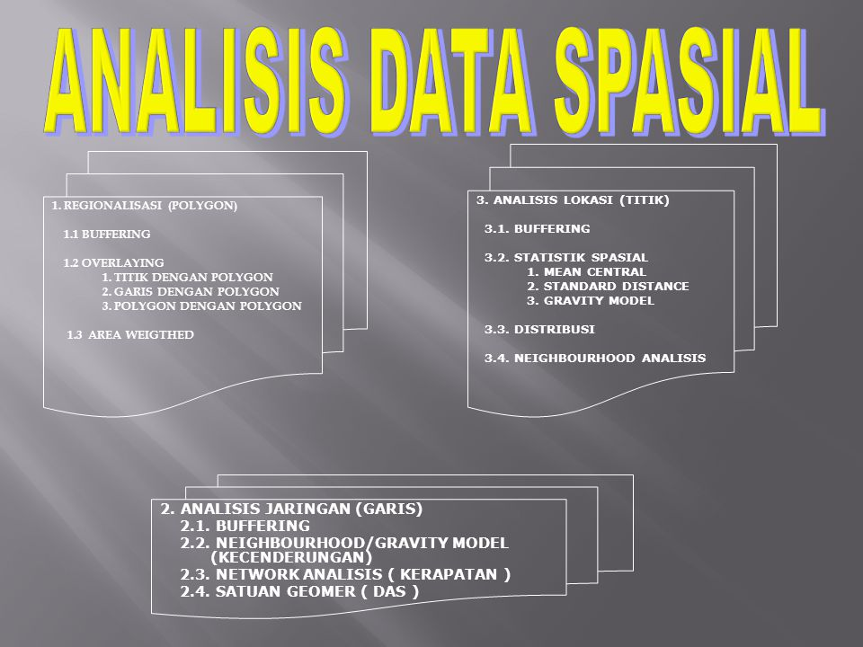 ANALISIS DATA SPASIAL 2. ANALISIS JARINGAN (GARIS) 2.1. BUFFERING