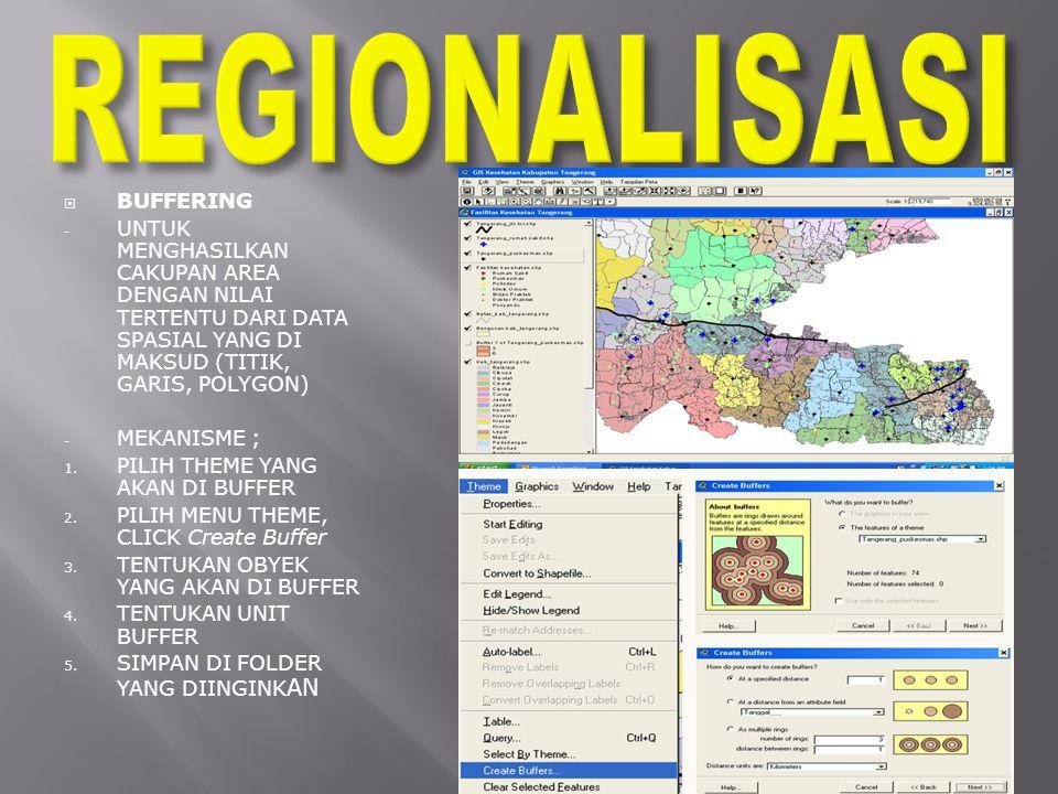 REGIONALISASI BUFFERING