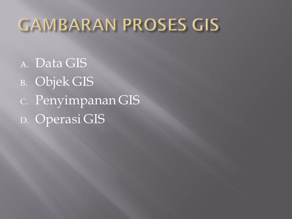 GAMBARAN PROSES GIS Data GIS Objek GIS Penyimpanan GIS Operasi GIS