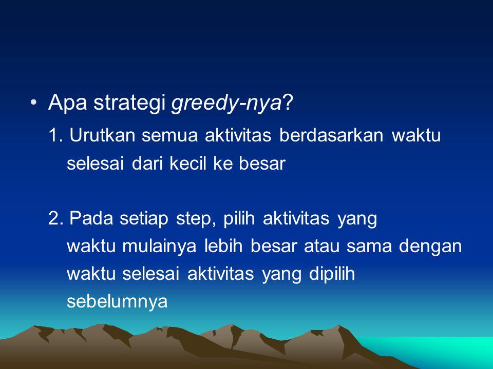 Apa strategi greedy-nya 1. Urutkan semua aktivitas berdasarkan waktu