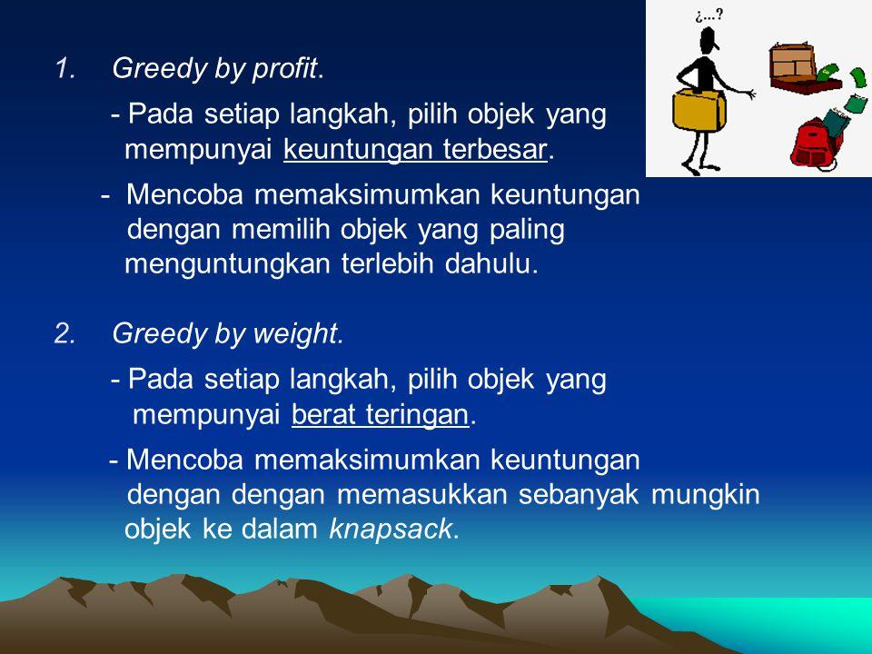 Greedy by profit. - Pada setiap langkah, pilih objek yang. mempunyai keuntungan terbesar. - Mencoba memaksimumkan keuntungan.
