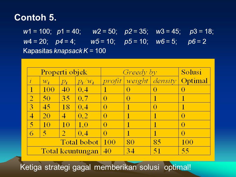 Contoh 5. w1 = 100; p1 = 40; w2 = 50; p2 = 35; w3 = 45; p3 = 18;