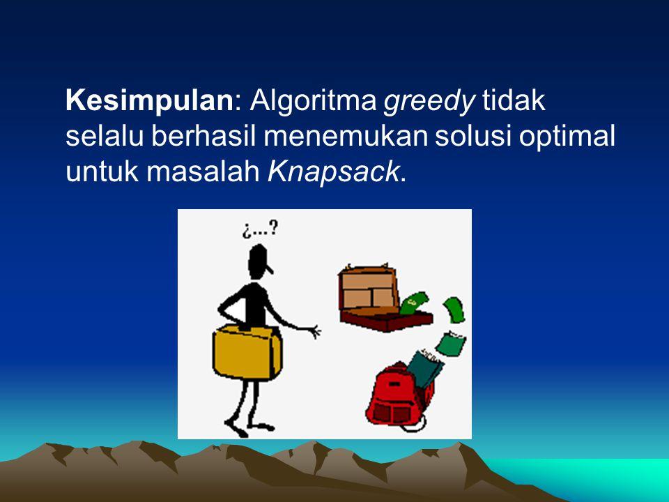 Kesimpulan: Algoritma greedy tidak selalu berhasil menemukan solusi optimal untuk masalah Knapsack.