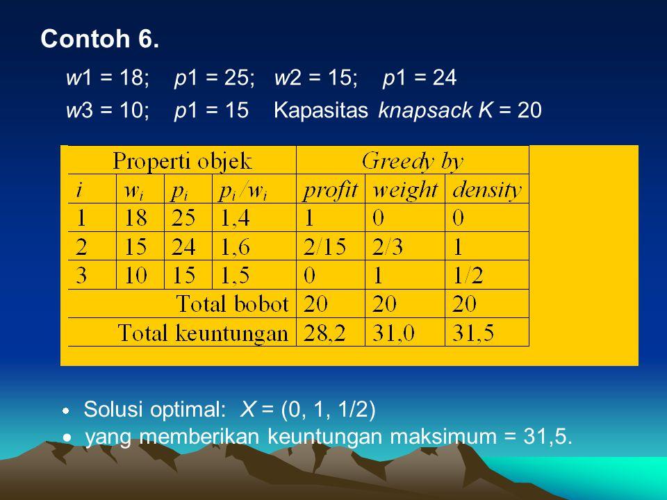 Contoh 6. w1 = 18; p1 = 25; w2 = 15; p1 = 24. w3 = 10; p1 = 15 Kapasitas knapsack K = 20.
