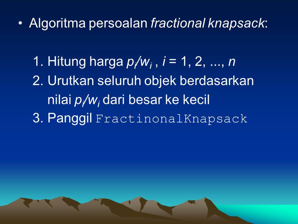 Algoritma persoalan fractional knapsack: