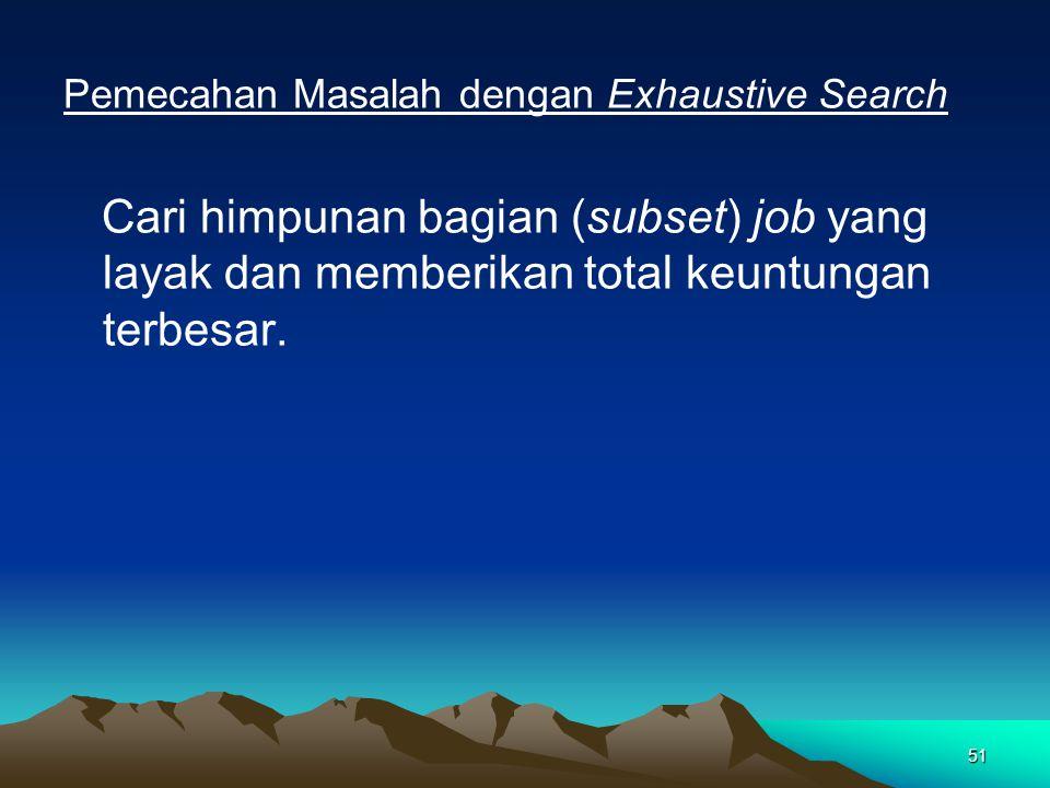 Pemecahan Masalah dengan Exhaustive Search