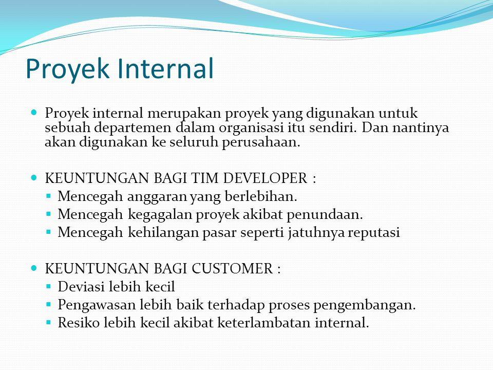 Proyek Internal