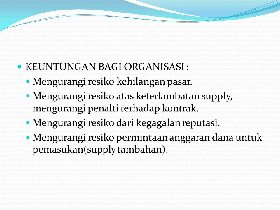 KEUNTUNGAN BAGI ORGANISASI :