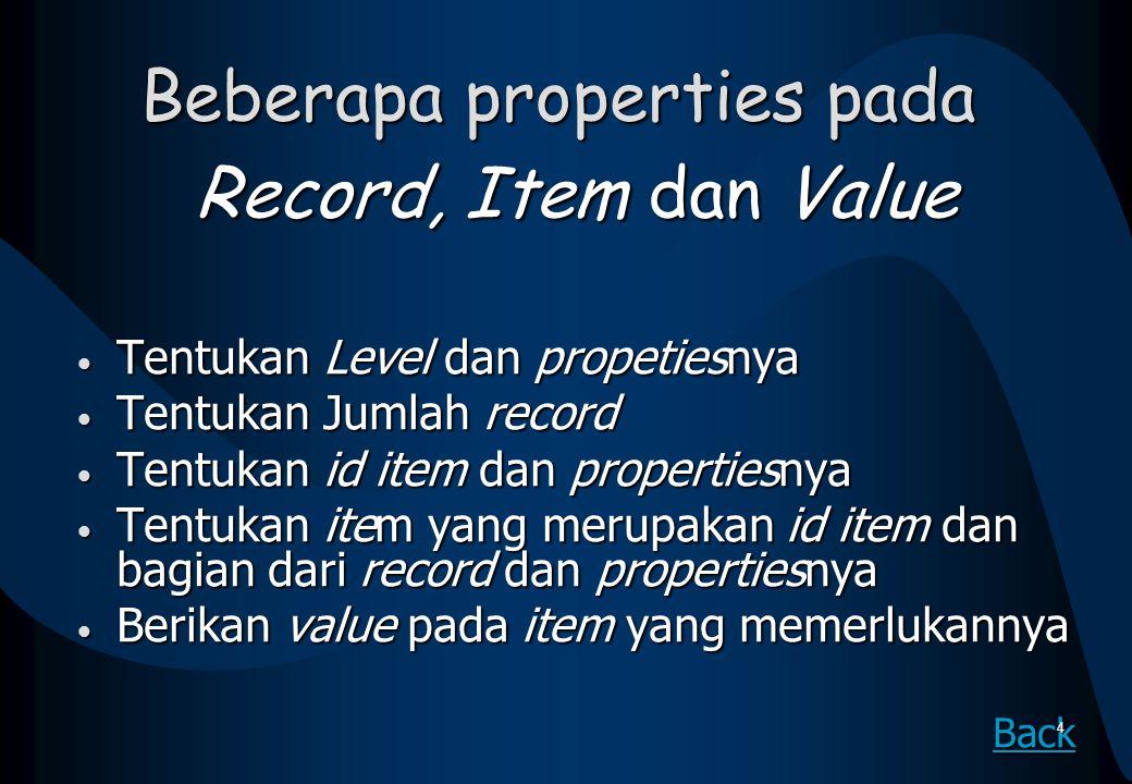 Beberapa properties pada