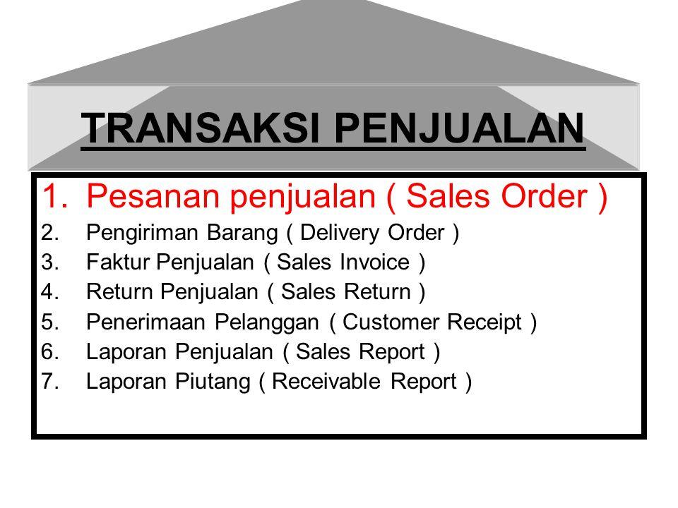 TRANSAKSI PENJUALAN Pesanan penjualan ( Sales Order )