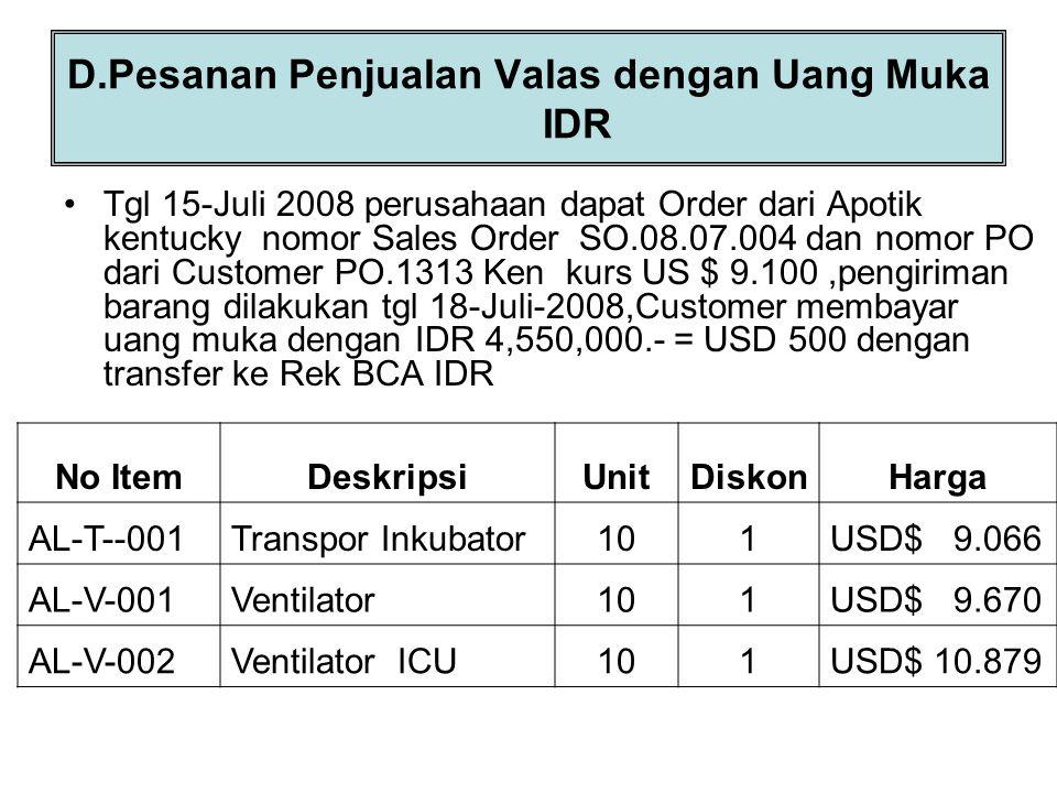 D.Pesanan Penjualan Valas dengan Uang Muka IDR